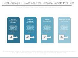 Best Strategic It Roadmap Plan Template Sample Ppt Files