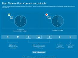 Best Time To Post Content On Linkedin Business Marketing Using Linkedin Ppt Portrait