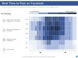 Best Time To Post On Facebook Digital Marketing Through Facebook Ppt Ideas
