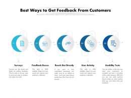 Best Ways To Get Feedback From Customers