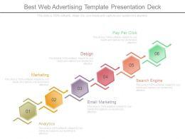Best Web Advertising Template Presentation Deck