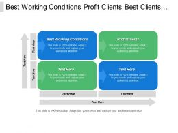 Best Working Conditions Profit Clients Best Clients Smoother Workflow