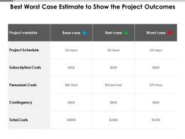 Best Worst Case Estimate To Show The Project Outcomes
