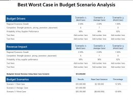 Best Worst Case In Budget Scenario Analysis