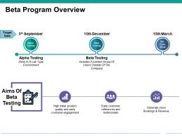 Beta Program Overview Powerpoint Slide