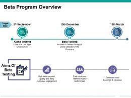 Beta Program Overview Powerpoint Slide