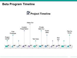 Beta Program Timeline Ppt Sample