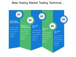 Beta Testing Market Testing Technical Implementation Idea Generation