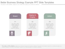 Better Business Strategy Example Ppt Slide Templates
