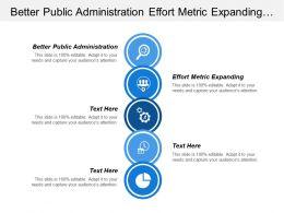 Better Public Administration Effort Metric Expanding Profession Maturing