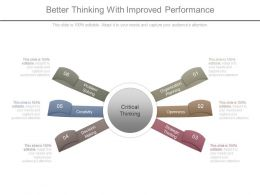 Better Thinking With Improved Performance Sample Ppt Slides