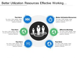 Better Utilization Resources Effective Working Reliable Information Refined Products