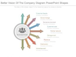 Better Vision Of The Company Diagram Powerpoint Shapes