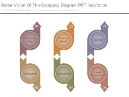 Better Vision Of The Company Diagram Ppt Inspiration