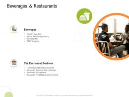 Beverages And Restaurants Strategy For Hospitality Management Ppt Ideas Gridlines