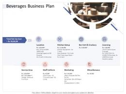 Beverages Business Plan Hospitality Industry Business Plan Ppt Template