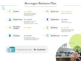 Beverages Business Plan Lakhs Liquor Ppt Powerpoint Presentation Outline Picture