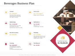 Beverages Business Plan M3204 Ppt Powerpoint Presentation Show Designs Download