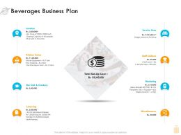 Beverages Business Plan Ppt Powerpoint Presentation Layouts Files