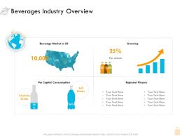 Beverages Industry Overview Ppt Aids Background Images