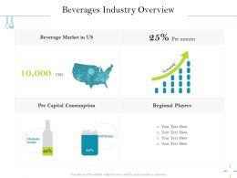 Beverages Industry Overview Regional Players Ppt Powerpoint Presentation Portfolio