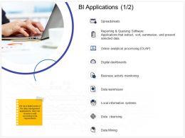 BI Applications Activity Ppt Powerpoint Presentation Ideas Diagrams