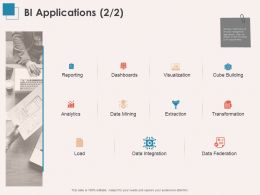 BI Applications Analytics Ppt Powerpoint Presentation Pictures Template