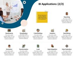 Bi Applications Data Federation Ppt Powerpoint Presentation Outline