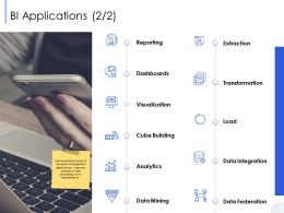 BI Applications Load M2777 Ppt Powerpoint Presentation Infographics Show