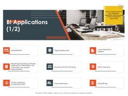 BI Applications Monitoring M2759 Ppt Powerpoint Presentation Graphics