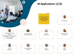 Bi Applications Online Analytical Ppt Powerpoint Presentation Layouts