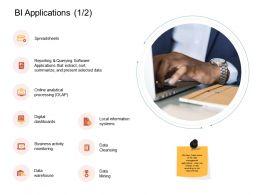 BI Applications Sort Ppt Powerpoint Presentation Ideas Themes