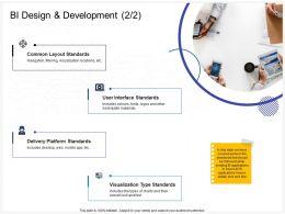 BI Design And Development Materials Ppt Powerpoint Presentation Pictures Information