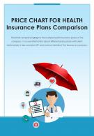 Bi Fold Price Chart For Health Insurance Plans Comparison Document PDF PPT Template One Pager