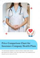 Bi Fold Price Comparison Chart For Insurance Company Health Plans PDF PPT Template One Pager