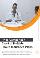 Bi Fold Price Comparison Chart Of Multiple Health Insurance Plans PDF PPT Template One Pager