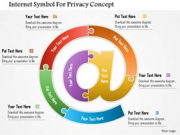 Bi Internet Symbol For Privacy Concept Powerpoint Templets