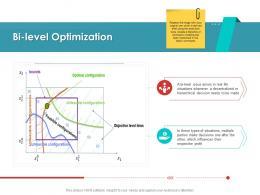 Bi Level Optimization Supply Chain Management Architecture Ppt Elements
