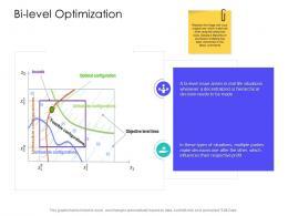 Bi Level Optimization Supply Chain Management Solutions Ppt Designs