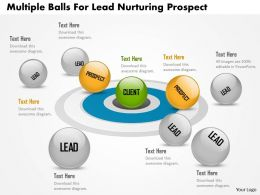 Bi Multiple Balls For Lead Nurturing Prospect Powerpoint Template