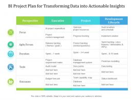 BI Project Plan For Transforming Data Into Actionable Insights