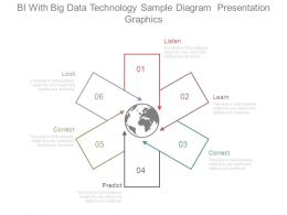 Bi With Big Data Technology Sample Diagram Presentation Graphics