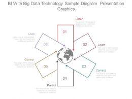 bi_with_big_data_technology_sample_diagram_presentation_graphics_Slide01