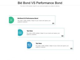 Bid Bond Vs Performance Bond Ppt Powerpoint Presentation Infographic Template Display Cpb