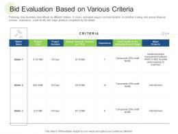 Bid Evaluation Based On Various Criteria RCM S W Bid Evaluation Ppt Image