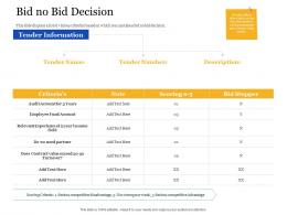 Bid Management Analysis Bid No Bid Decision Ppt Powerpoint Presentation Show Good
