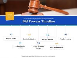 Bid Management Analysis Bid Process Timeline Ppt Powerpoint Presentation Infographics Show