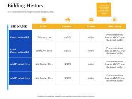 Bid Management Analysis Bidding History Ppt Powerpoint Presentation Slides Grid