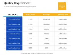 Bid Management Analysis Quality Requirement Ppt Powerpoint Presentation Infographic
