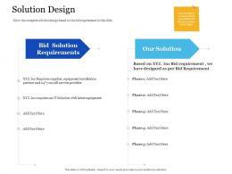 Bid Management Analysis Solution Design Ppt Powerpoint Presentation Infographics